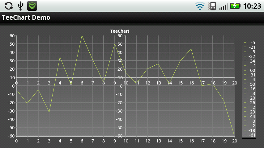 Tutorial4 - Axis Control
